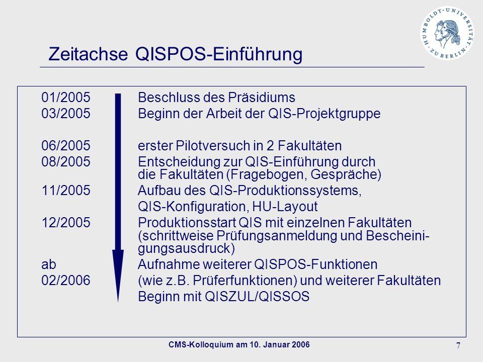 CMS-Kolloquium am 10. Januar 2006 7 Zeitachse QISPOS-Einführung 01/2005Beschluss des Präsidiums 03/2005Beginn der Arbeit der QIS-Projektgruppe 06/2005
