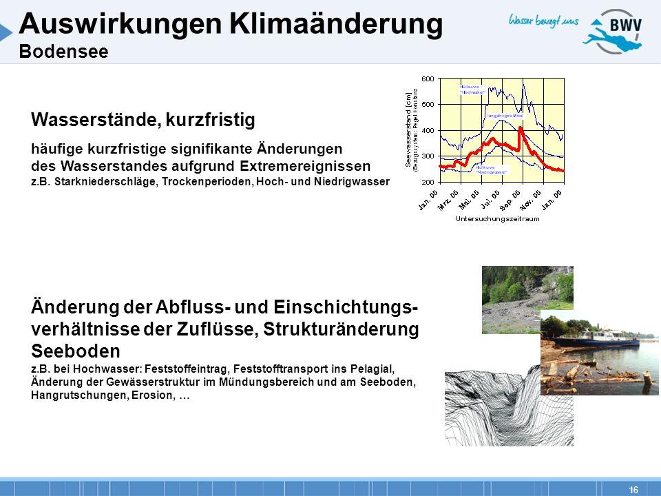 16 Wasserstände, kurzfristig häufige kurzfristige signifikante Änderungen des Wasserstandes aufgrund Extremereignissen z.B. Starkniederschläge, Trocke