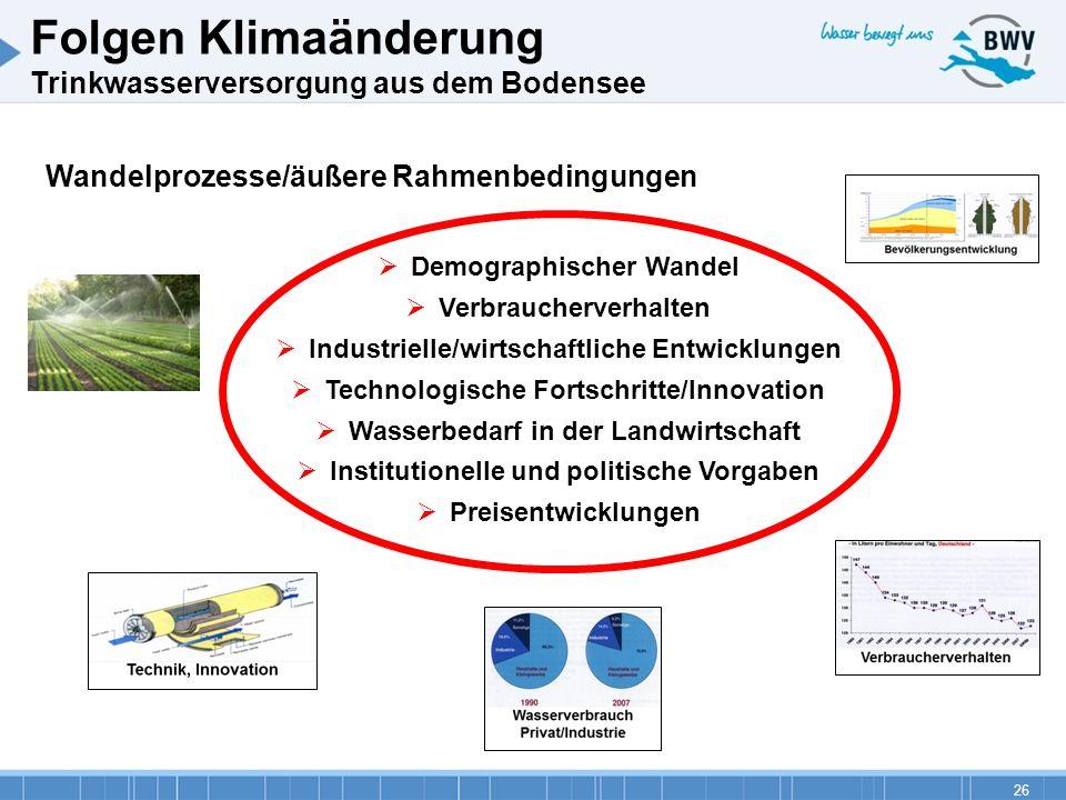 26 Folgen Klimaänderung Trinkwasserversorgung aus dem Bodensee Wandelprozesse/äußere Rahmenbedingungen Demographischer Wandel Verbraucherverhalten Ind