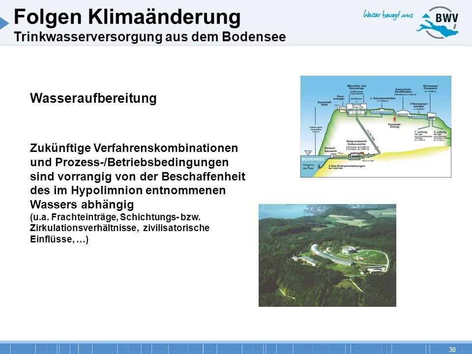 30 Folgen Klimaänderung Trinkwasserversorgung aus dem Bodensee Wasseraufbereitung Zukünftige Verfahrenskombinationen und Prozess-/Betriebsbedingungen