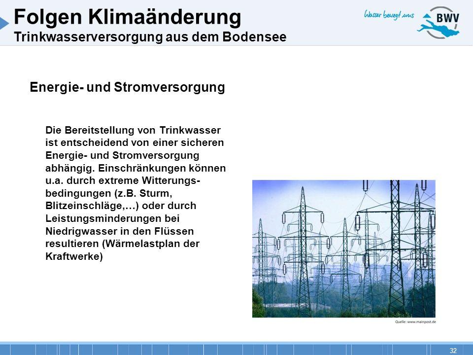 32 Folgen Klimaänderung Trinkwasserversorgung aus dem Bodensee Energie- und Stromversorgung Die Bereitstellung von Trinkwasser ist entscheidend von ei