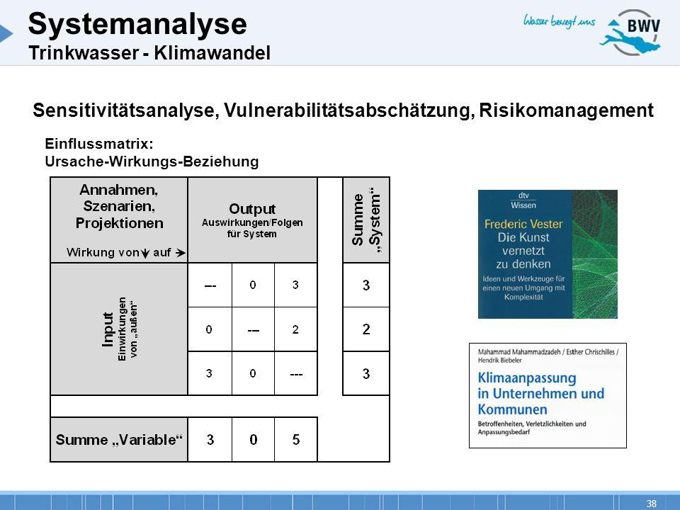 38 Sensitivitätsanalyse, Vulnerabilitätsabschätzung, Risikomanagement Systemanalyse Trinkwasser - Klimawandel Einflussmatrix: Ursache-Wirkungs-Beziehu