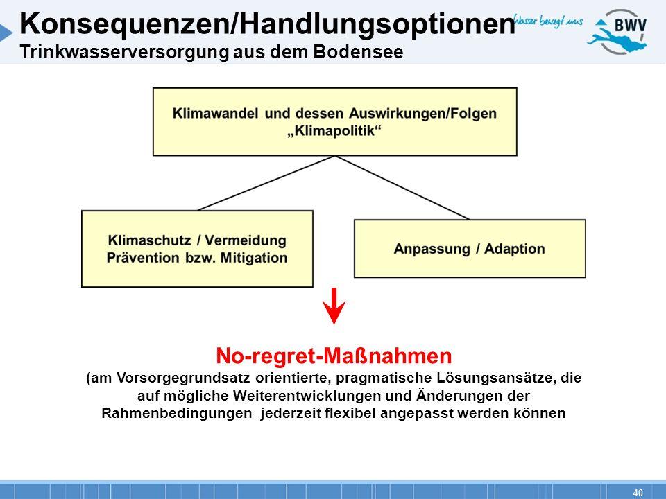 40 Konsequenzen/Handlungsoptionen Trinkwasserversorgung aus dem Bodensee No-regret-Maßnahmen (am Vorsorgegrundsatz orientierte, pragmatische Lösungsan