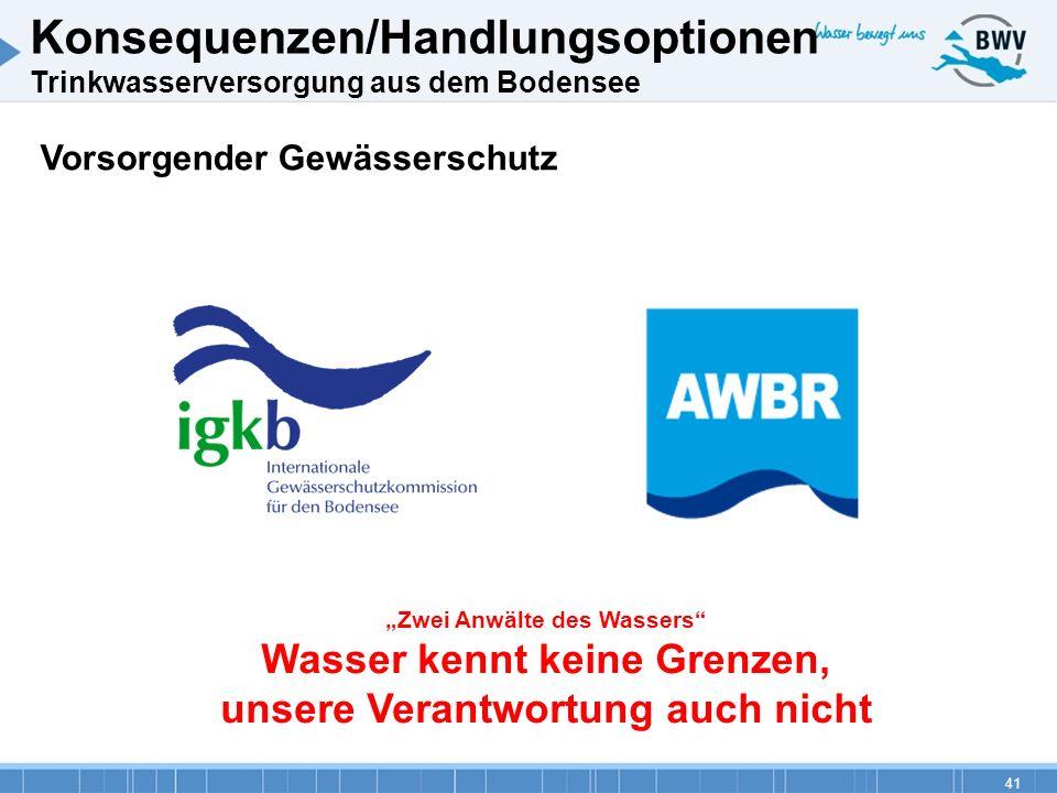 41 Vorsorgender Gewässerschutz Zwei Anwälte des Wassers Wasser kennt keine Grenzen, unsere Verantwortung auch nicht Konsequenzen/Handlungsoptionen Tri