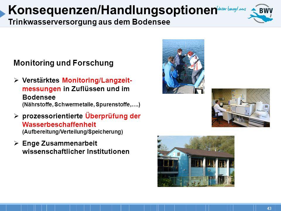 43 Monitoring und Forschung Verstärktes Monitoring/Langzeit- messungen in Zuflüssen und im Bodensee (Nährstoffe, Schwermetalle, Spurenstoffe,….) proze