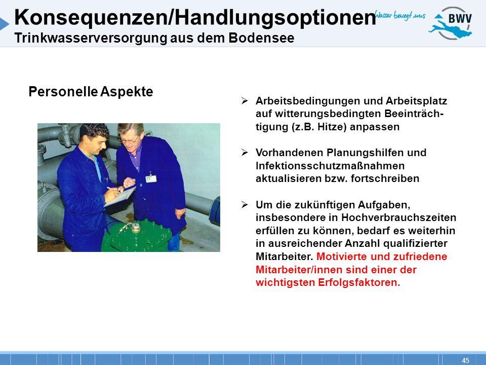45 Personelle Aspekte Arbeitsbedingungen und Arbeitsplatz auf witterungsbedingten Beeinträch- tigung (z.B. Hitze) anpassen Vorhandenen Planungshilfen