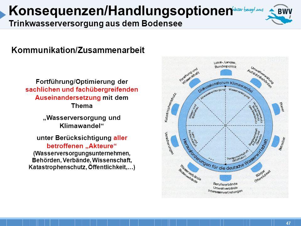 47 Kommunikation/Zusammenarbeit Fortführung/Optimierung der sachlichen und fachübergreifenden Auseinandersetzung mit dem Thema Wasserversorgung und Kl