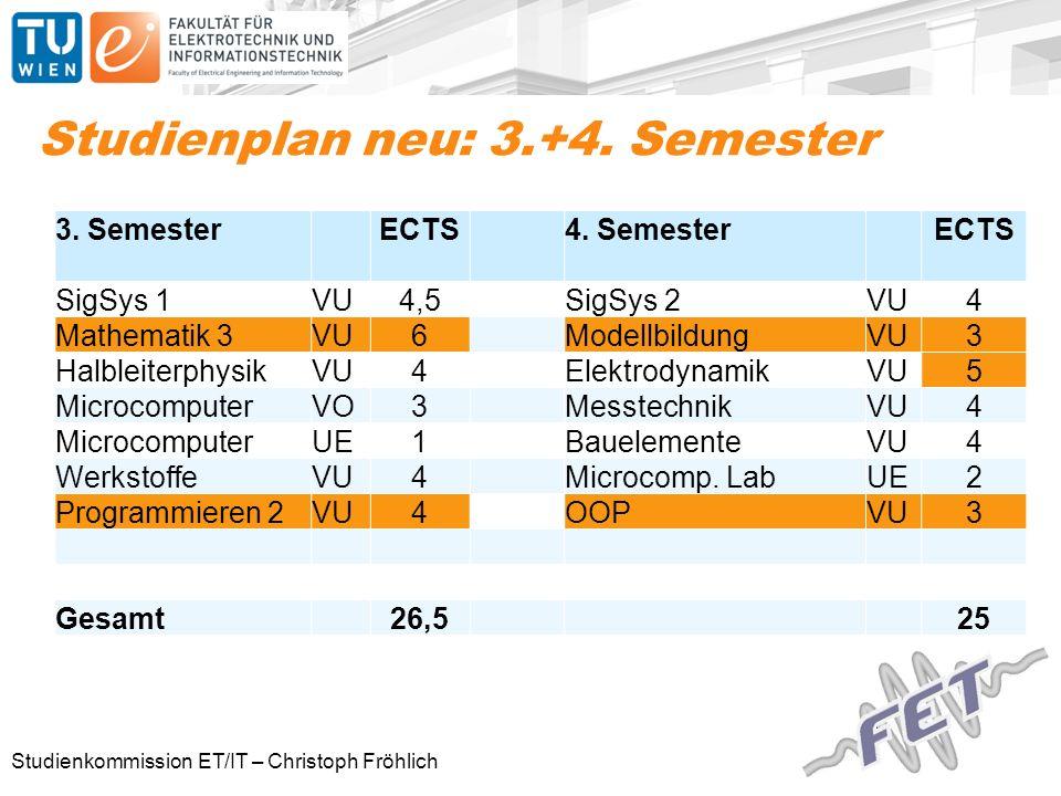 Studienkommission ET/IT – Christoph Fröhlich Studienplan neu: 3.+4.