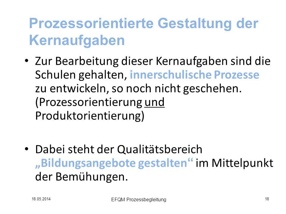 18.05.2014 18 Prozessorientierte Gestaltung der Kernaufgaben Zur Bearbeitung dieser Kernaufgaben sind die Schulen gehalten, innerschulische Prozesse z
