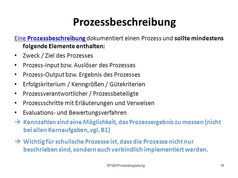 Prozessbeschreibung Eine Prozessbeschreibung Eine Prozessbeschreibung dokumentiert einen Prozess und sollte mindestens folgende Elemente enthalten: Zw