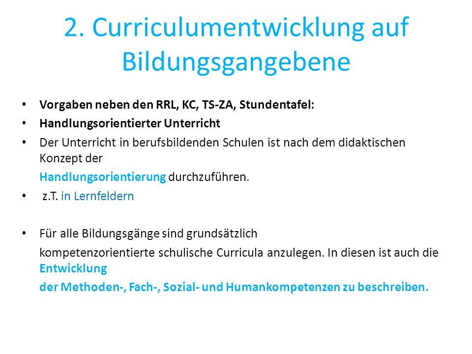 2. Curriculumentwicklung auf Bildungsgangebene Vorgaben neben den RRL, KC, TS-ZA, Stundentafel: Handlungsorientierter Unterricht Der Unterricht in ber