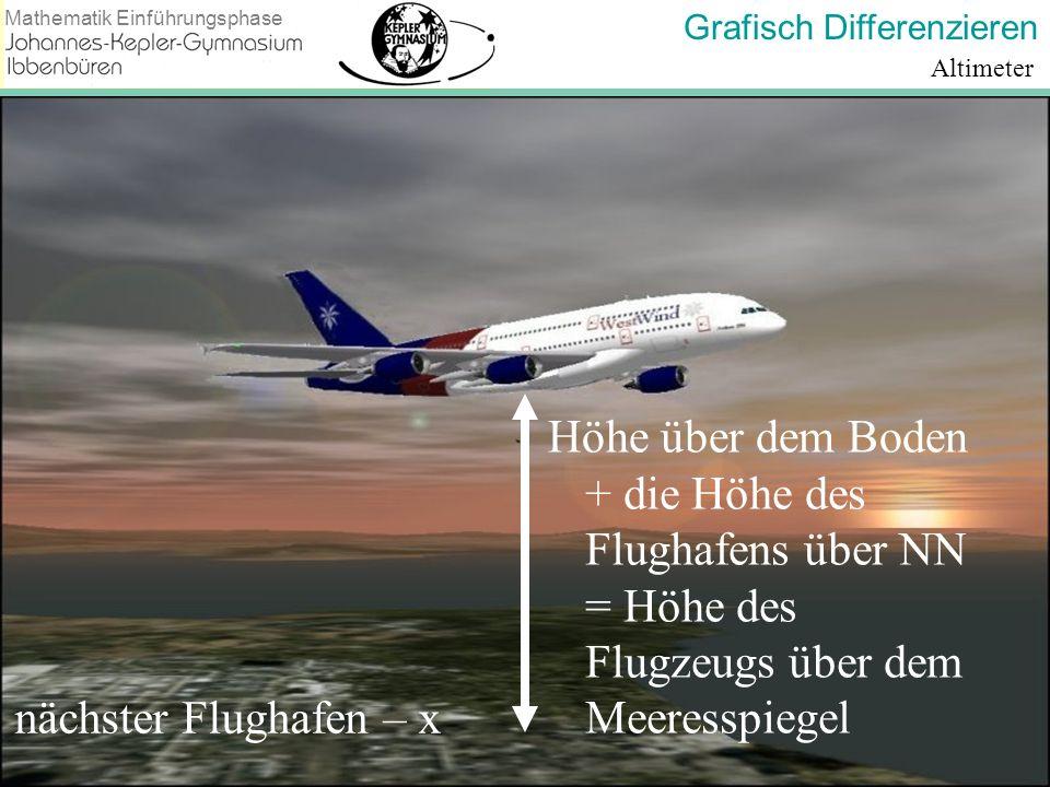 Grafisch Differenzieren Mathematik Einführungsphase Altimeter Höhe über dem Boden + die Höhe des Flughafens über NN = Höhe des Flugzeugs über dem Meer