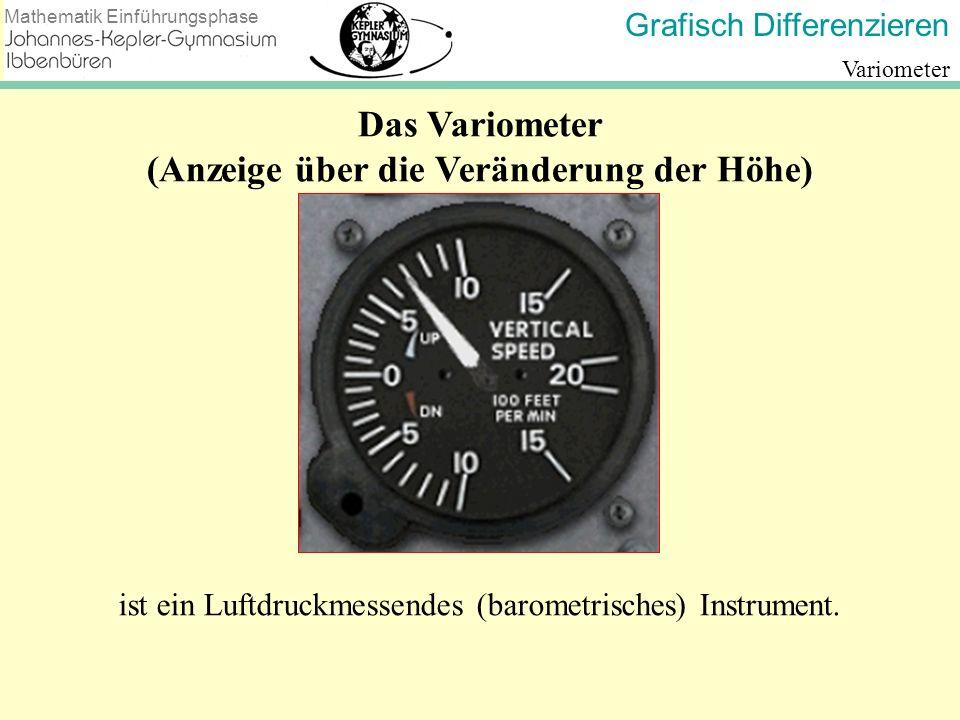 Grafisch Differenzieren Mathematik Einführungsphase Variometer Das Variometer (Anzeige über die Veränderung der Höhe) ist ein Luftdruckmessendes (baro