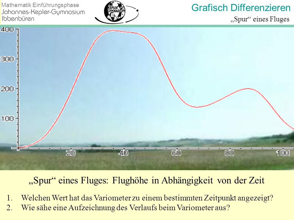 Grafisch Differenzieren Mathematik Einführungsphase Spur eines Fluges Spur eines Fluges: Flughöhe in Abhängigkeit von der Zeit 1.Welchen Wert hat das