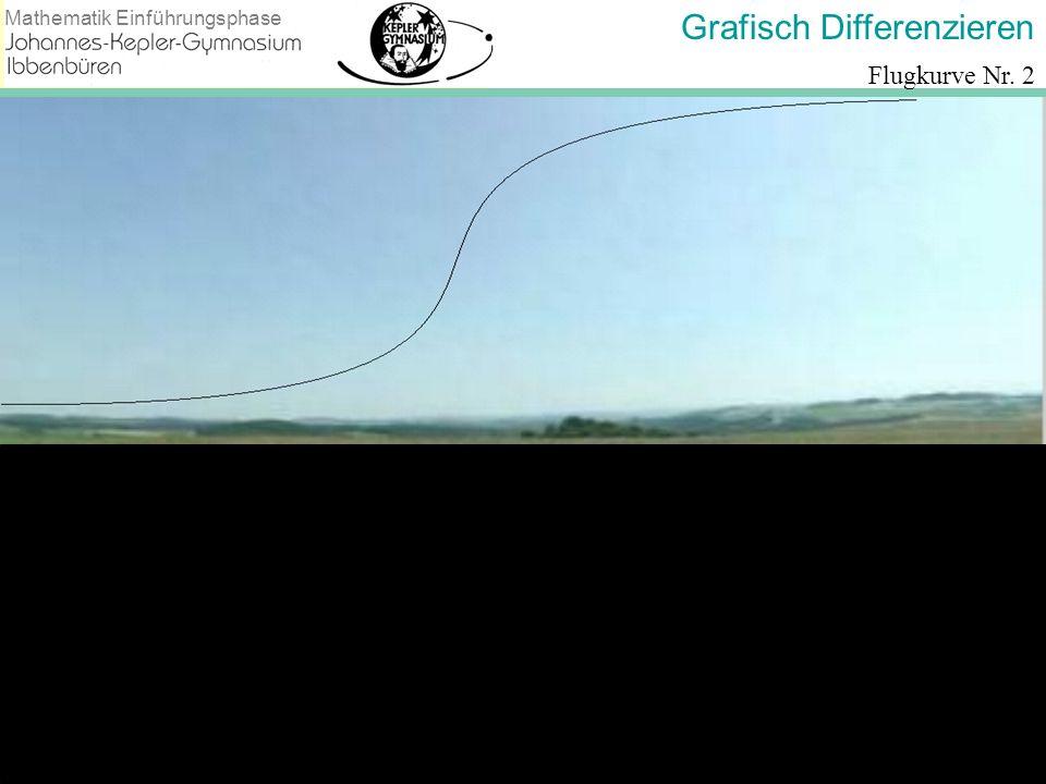Grafisch Differenzieren Mathematik Einführungsphase Flugkurve Nr. 2