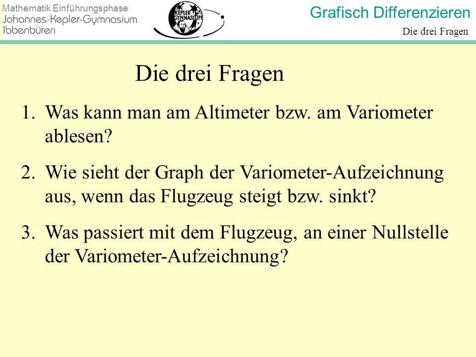 Grafisch Differenzieren Mathematik Einführungsphase Die drei Fragen 1.Was kann man am Altimeter bzw. am Variometer ablesen? 2.Wie sieht der Graph der