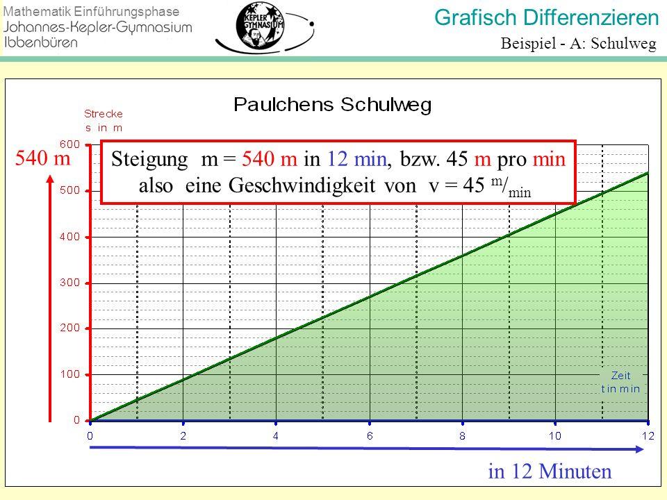 Grafisch Differenzieren Mathematik Einführungsphase Beispiel - A: Schulweg Steigung m = 540 m in 12 min, bzw. 45 m pro min also eine Geschwindigkeit v