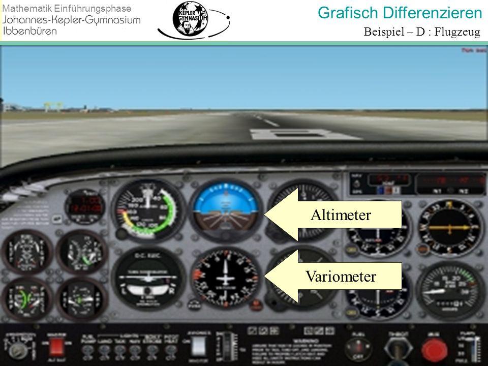 Grafisch Differenzieren Mathematik Einführungsphase Altimeter Das Altimeter (Höhenmesser) Da es Luftdruckänderungen in der Atmosphäre gibt und der Luftdruck am Boden vom Standort abhängig ist, muss das Altimeter auf den Luftdruck (QFE-Wert) des nächstgelegenen Flugplatzes eingestellt werden.