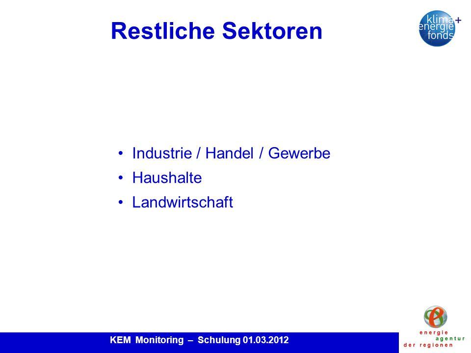 KEM Monitoring – Schulung 01.03.2012 Restliche Sektoren Industrie / Handel / Gewerbe Haushalte Landwirtschaft
