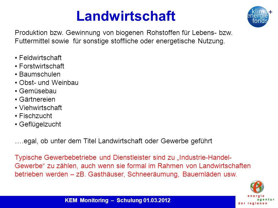 KEM Monitoring – Schulung 01.03.2012 Landwirtschaft Produktion bzw.