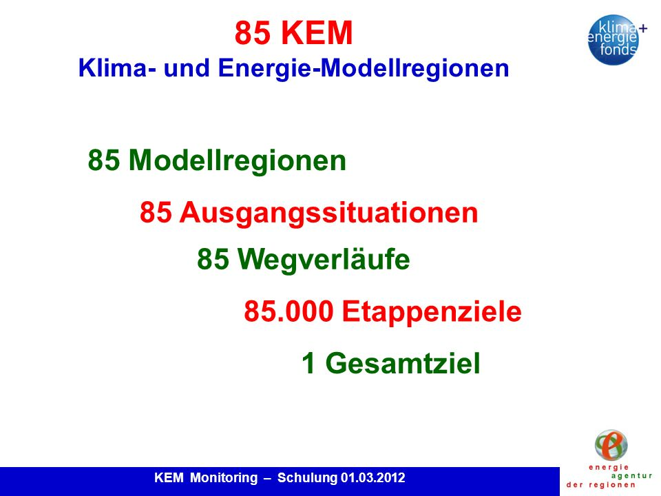 KEM Monitoring – Schulung 01.03.2012 4 Problembewusstsein …………… Jemand sollte ….