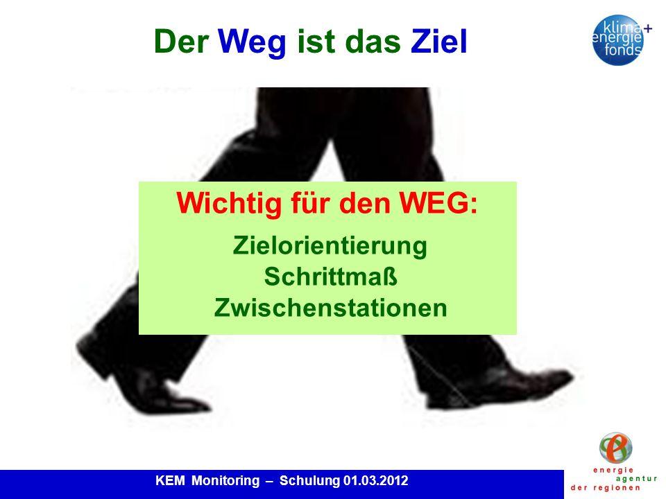 KEM Monitoring – Schulung 01.03.2012 Der Weg ist das Ziel Wichtig für den WEG: Zielorientierung Schrittmaß Zwischenstationen