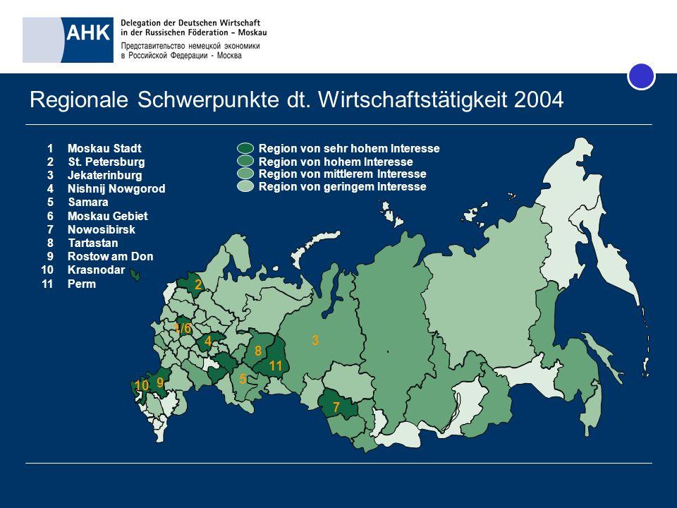 Regionale Schwerpunkte dt. Wirtschaftstätigkeit 2004 Region von sehr hohem Interesse Region von hohem Interesse Region von mittlerem Interesse Region