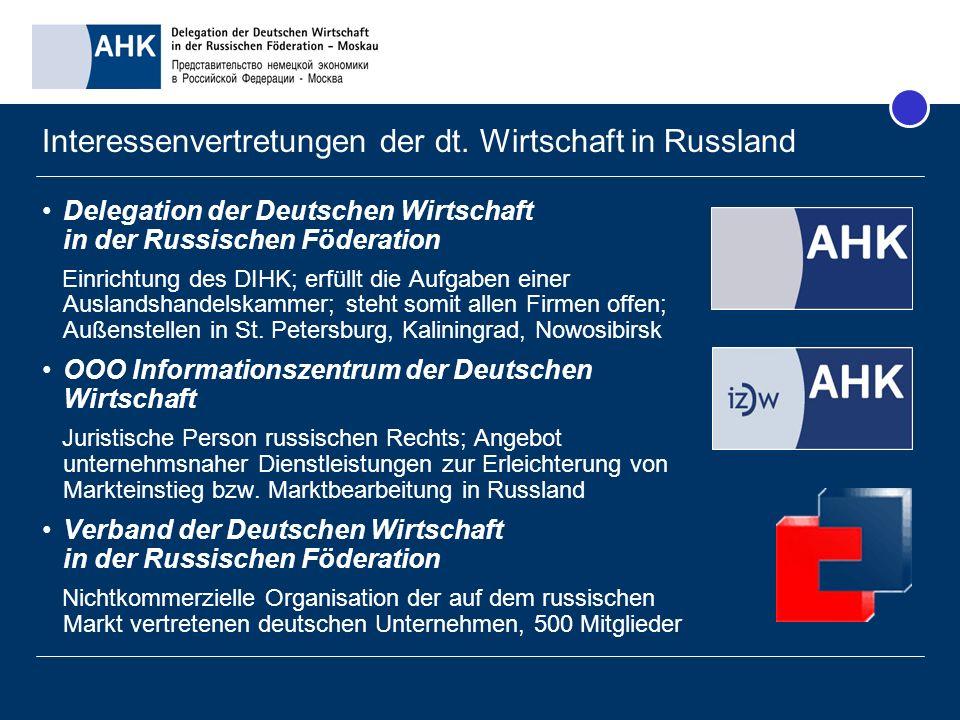 Interessenvertretungen der dt. Wirtschaft in Russland Delegation der Deutschen Wirtschaft in der Russischen Föderation Einrichtung des DIHK; erfüllt d