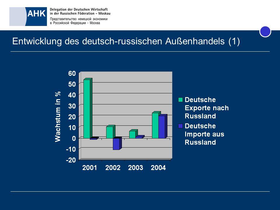 Entwicklung des deutsch-russischen Außenhandels (1)