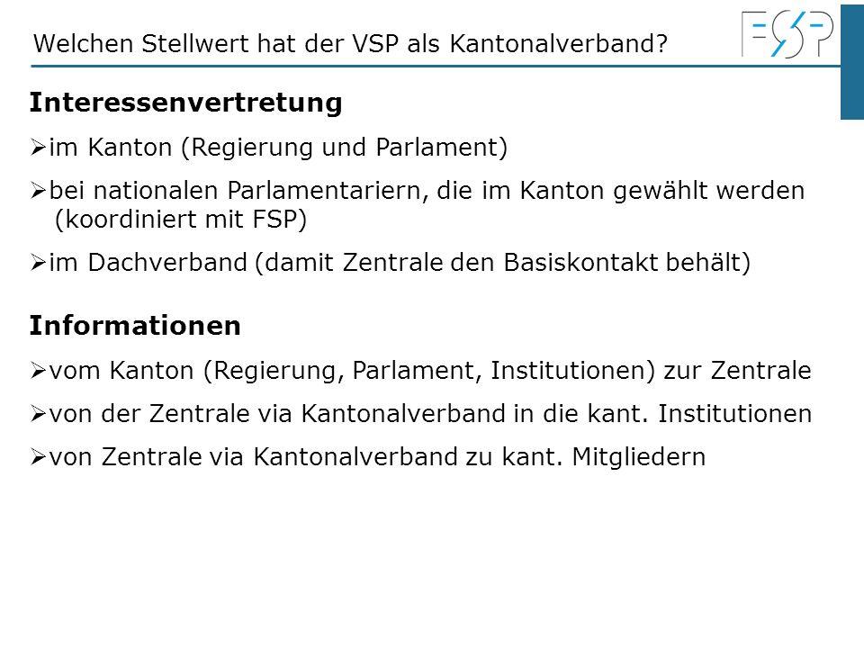 Interessenvertretung im Kanton (Regierung und Parlament) bei nationalen Parlamentariern, die im Kanton gewählt werden (koordiniert mit FSP) im Dachver