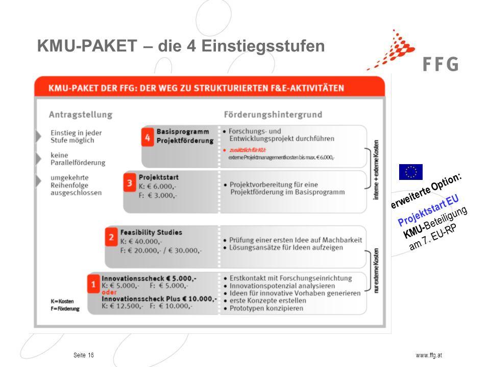 Seite 16www.ffg.at KMU-PAKET – die 4 Einstiegsstufen erweiterte Option: Projektstart EU KMU- Beteiligung am 7. EU-RP