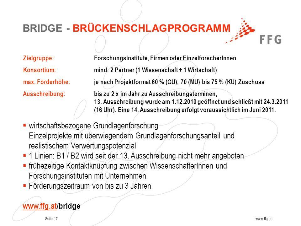 Seite 17www.ffg.at BRIDGE - BRÜCKENSCHLAGPROGRAMM Zielgruppe: Forschungsinstitute, Firmen oder EinzelforscherInnen Konsortium: mind. 2 Partner (1 Wiss