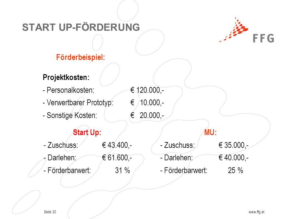 Seite 20www.ffg.at START UP-FÖRDERUNG Förderbeispiel: Start Up: - Zuschuss: 43.400,- - Darlehen: 61.600,- - Förderbarwert: 31 % MU: - Zuschuss: 35.000
