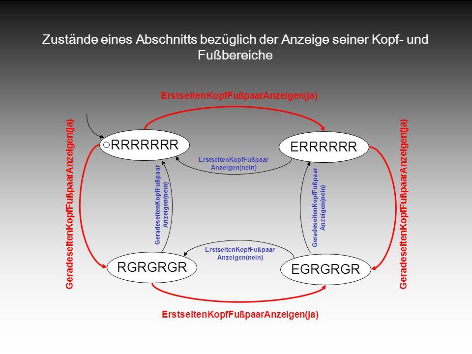 Zustände eines Abschnitts bezüglich der Anzeige seiner Kopf- und Fußbereiche RRRRRRR RGRGRGR EGRGRGR ERRRRRR GeradeseitenKopfFußpaarAnzeigen(ja) Ersts