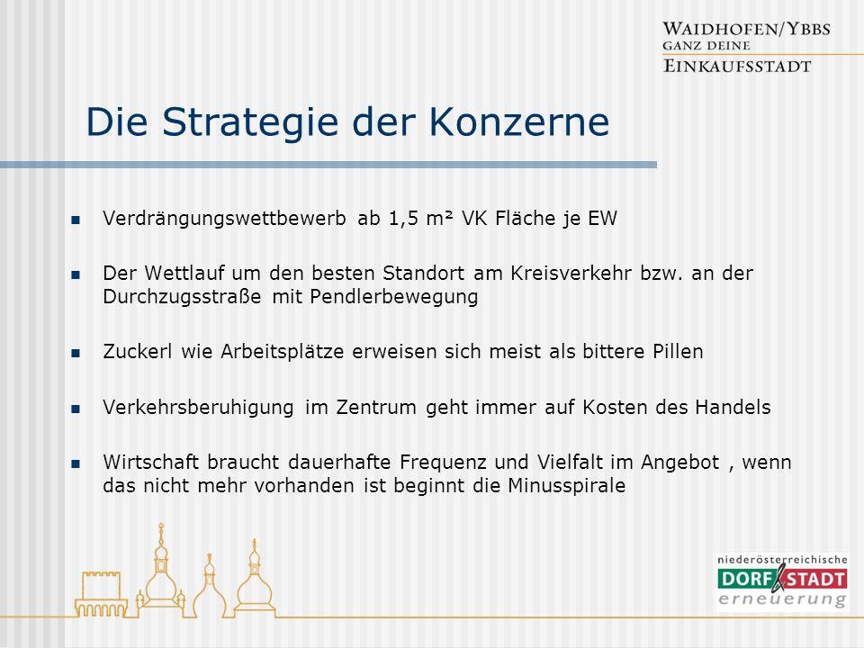 Die Strategie der Konzerne Verdrängungswettbewerb ab 1,5 m² VK Fläche je EW Der Wettlauf um den besten Standort am Kreisverkehr bzw.