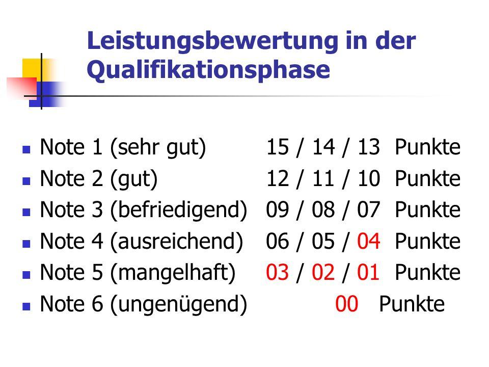 Leistungsbewertung in der Qualifikationsphase Note 1 (sehr gut) 15 / 14 / 13 Punkte Note 2 (gut) 12 / 11 / 10 Punkte Note 3 (befriedigend) 09 / 08 / 0