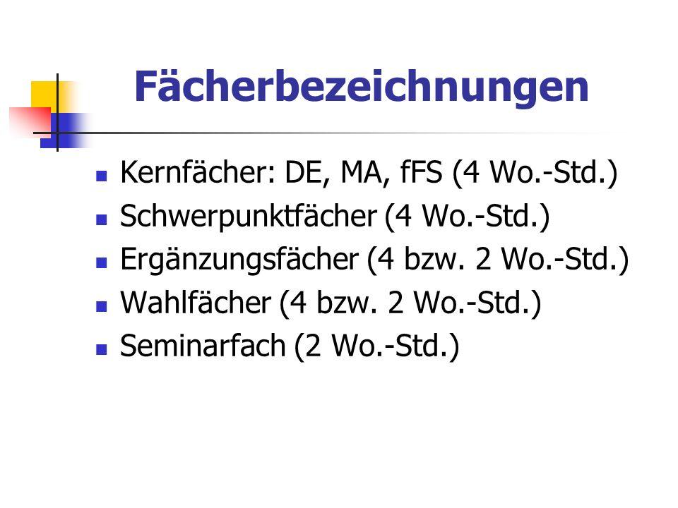 Fächerbezeichnungen Kernfächer: DE, MA, fFS (4 Wo.-Std.) Schwerpunktfächer (4 Wo.-Std.) Ergänzungsfächer (4 bzw. 2 Wo.-Std.) Wahlfächer (4 bzw. 2 Wo.-