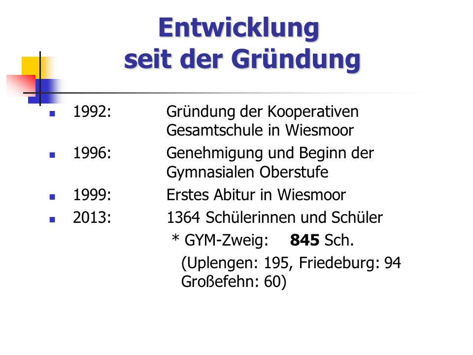 Entwicklung seit der Gründung 1992:Gründung der Kooperativen Gesamtschule in Wiesmoor 1996:Genehmigung und Beginn der Gymnasialen Oberstufe 1999:Erste