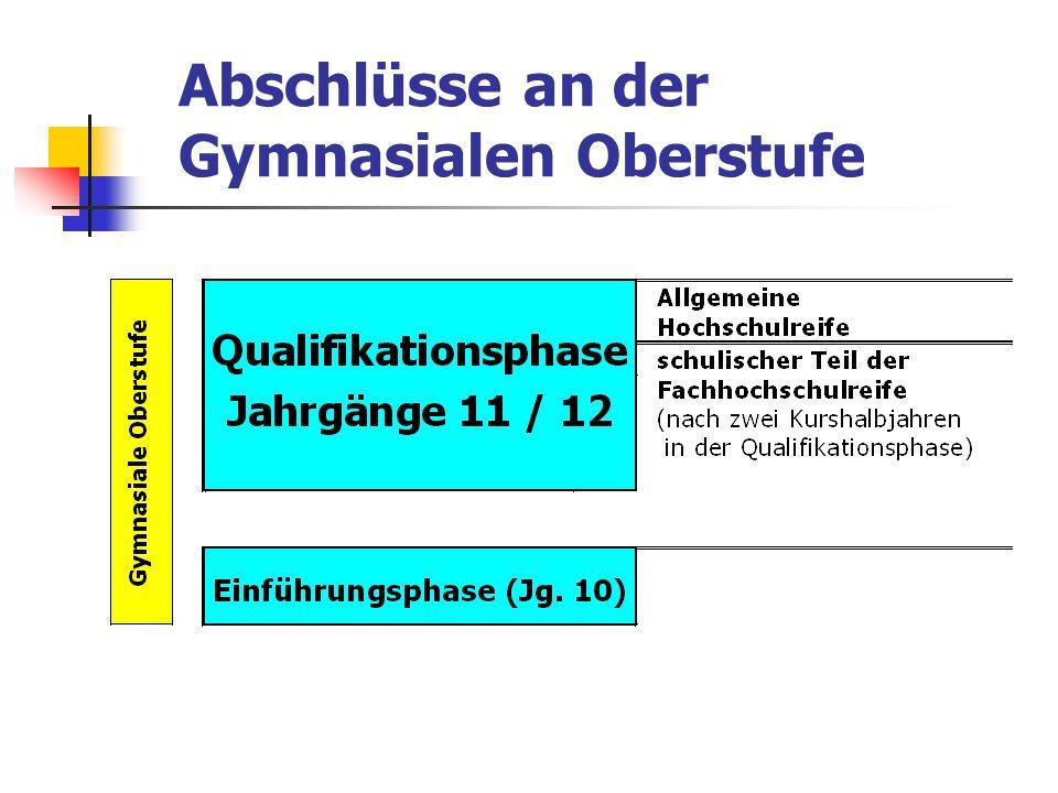Aufbau der Oberstufe Einführungsphase (Jahrgang 10) Unterricht im Klassenverband Qualifikationsphase (Jahrgang 11 und 12) Unterricht in Kursen
