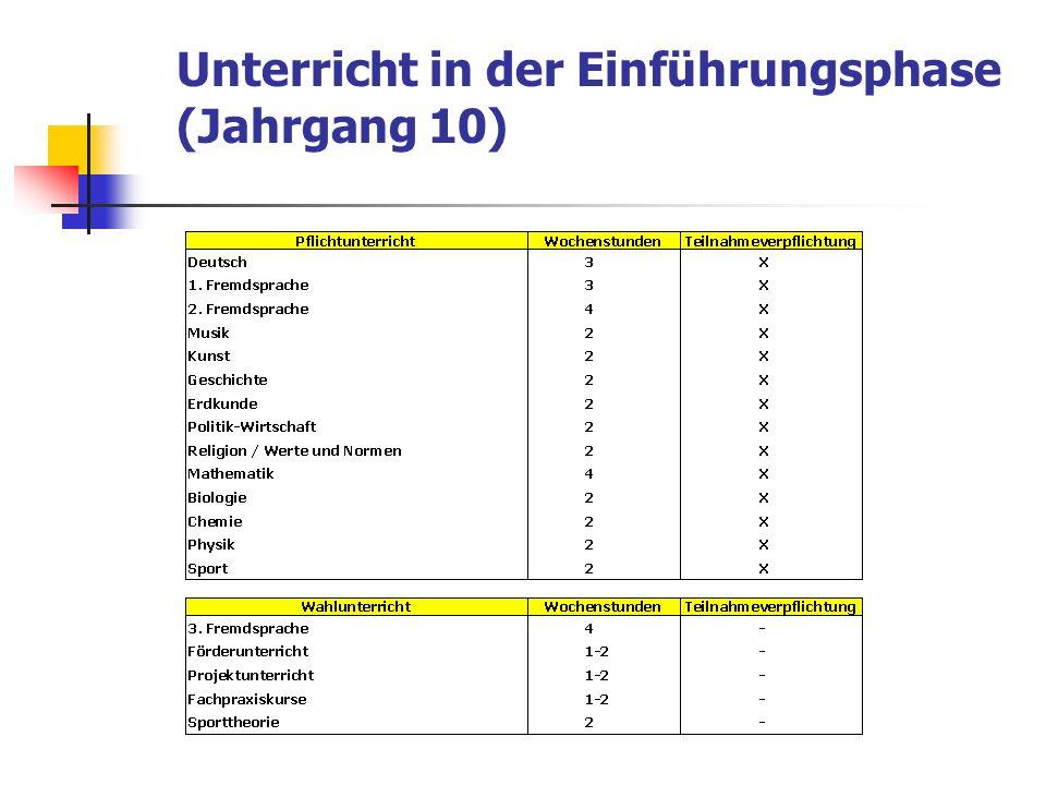 Besonderheiten der einzelnen Schwerpunkte In den Schwerpunkten sind zusätzlich folgende Kurse zu belegen: Sprachl.