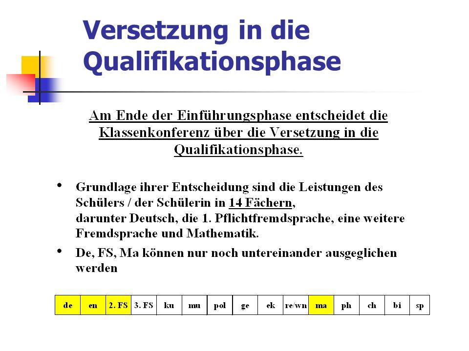 Gesamtqualifikation Block I (1.– 4. Semester) 24 Kurse, darunter die vier Kurse des 4.