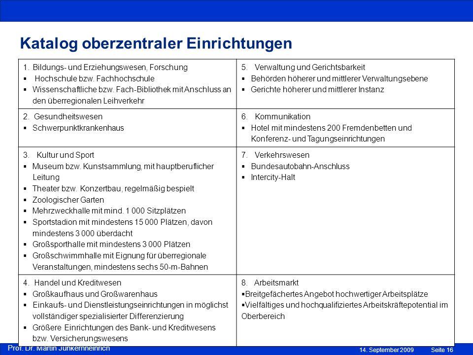 Prof. Dr. Martin Junkernheinrich 14. September 2009Seite 16 Katalog oberzentraler Einrichtungen 1.Bildungs- und Erziehungswesen, Forschung Hochschule