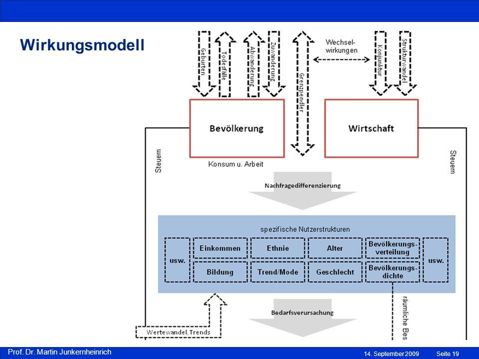 Prof. Dr. Martin Junkernheinrich 14. September 2009 Wirkungsmodell Seite 19