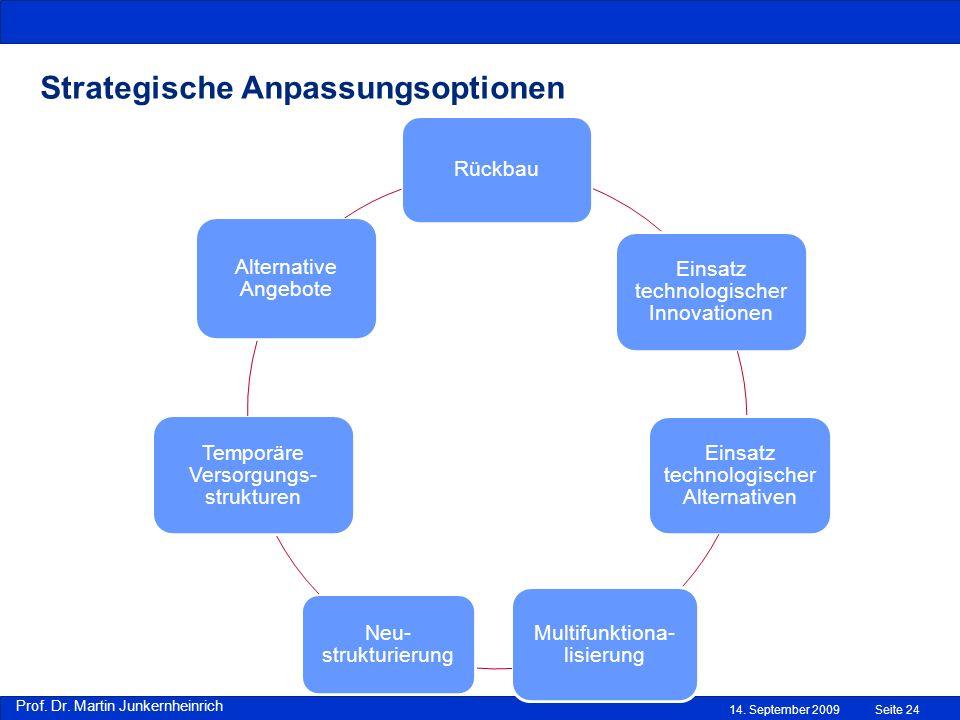 Prof. Dr. Martin Junkernheinrich 14. September 2009Seite 24 Strategische Anpassungsoptionen Rückbau Einsatz technologischer Innovationen Einsatz techn