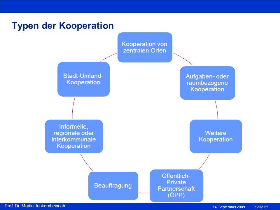 Prof. Dr. Martin Junkernheinrich 14. September 2009Seite 25 Typen der Kooperation Kooperation von zentralen Orten Aufgaben- oder raumbezogene Kooperat