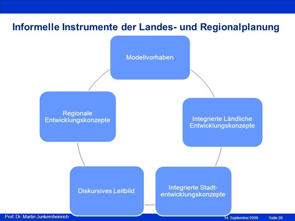 Prof. Dr. Martin Junkernheinrich 14. September 2009Seite 26 Informelle Instrumente der Landes- und Regionalplanung Modellvorhaben Integrierte Ländlich