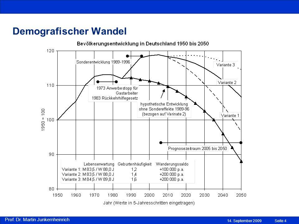 Prof. Dr. Martin Junkernheinrich 14. September 2009Seite 4 Demografischer Wandel