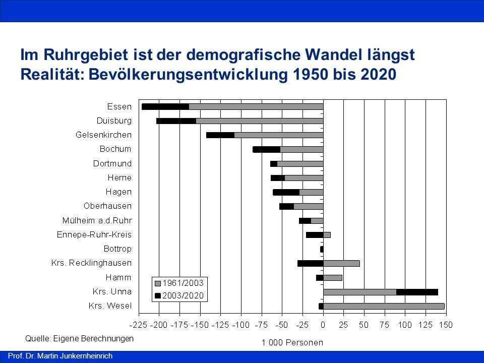 Prof. Dr. Martin Junkernheinrich Im Ruhrgebiet ist der demografische Wandel längst Realität: Bevölkerungsentwicklung 1950 bis 2020 Quelle: Eigene Bere