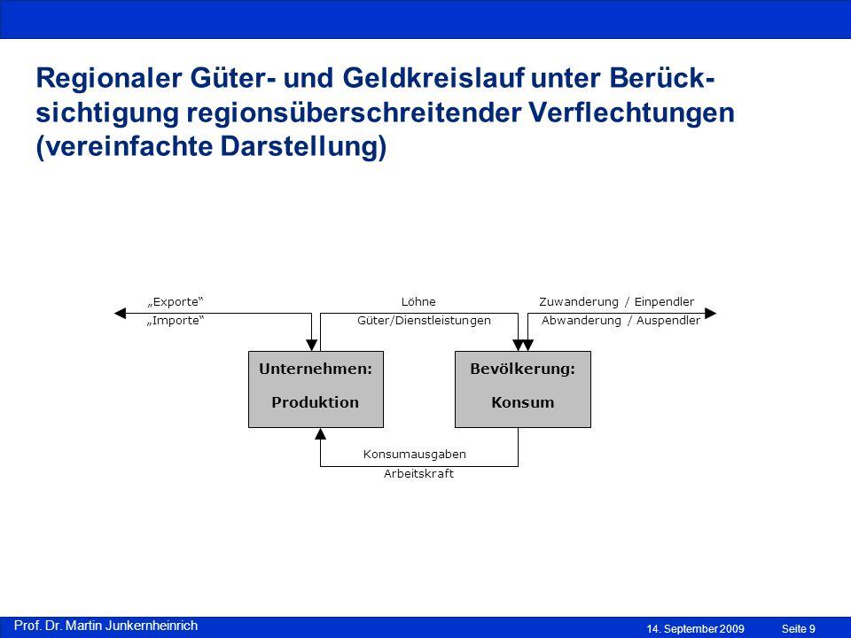 Prof. Dr. Martin Junkernheinrich 14. September 2009Seite 9 Regionaler Güter- und Geldkreislauf unter Berück- sichtigung regionsüberschreitender Verfle