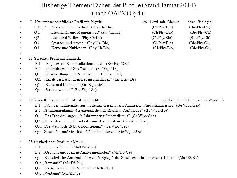 Bisherige Themen/Fächer der Profile (Stand Januar 2014) (nach OAPVO § 4): I) Naturwissenschaftliches Profil mit Physik: (2014 evtl.